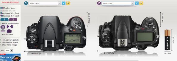 camerasize1